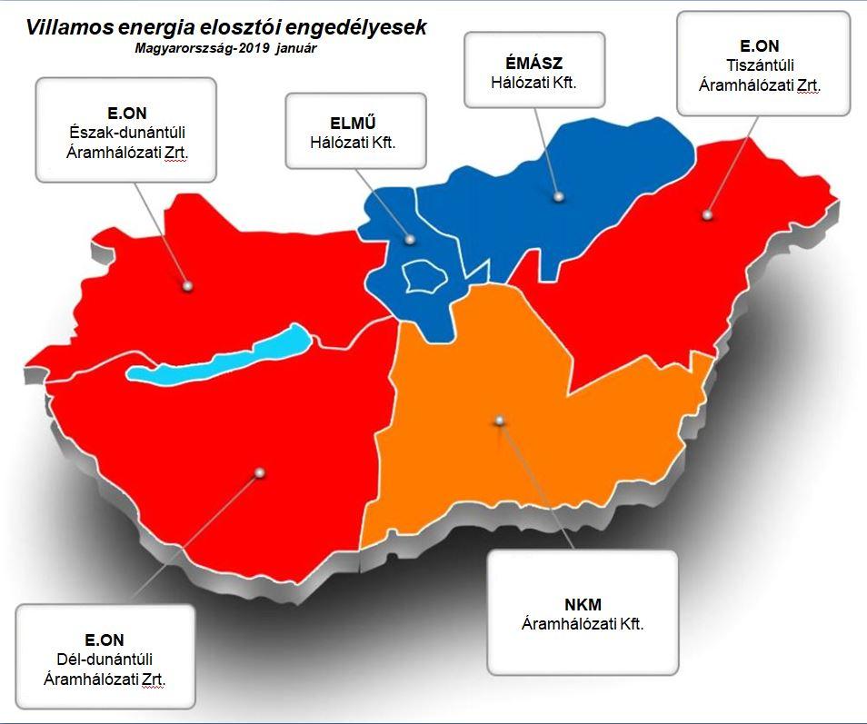 magyar áram elosztói rendszer